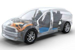 Toyota і Subaru разом розроблять електричний кросовер