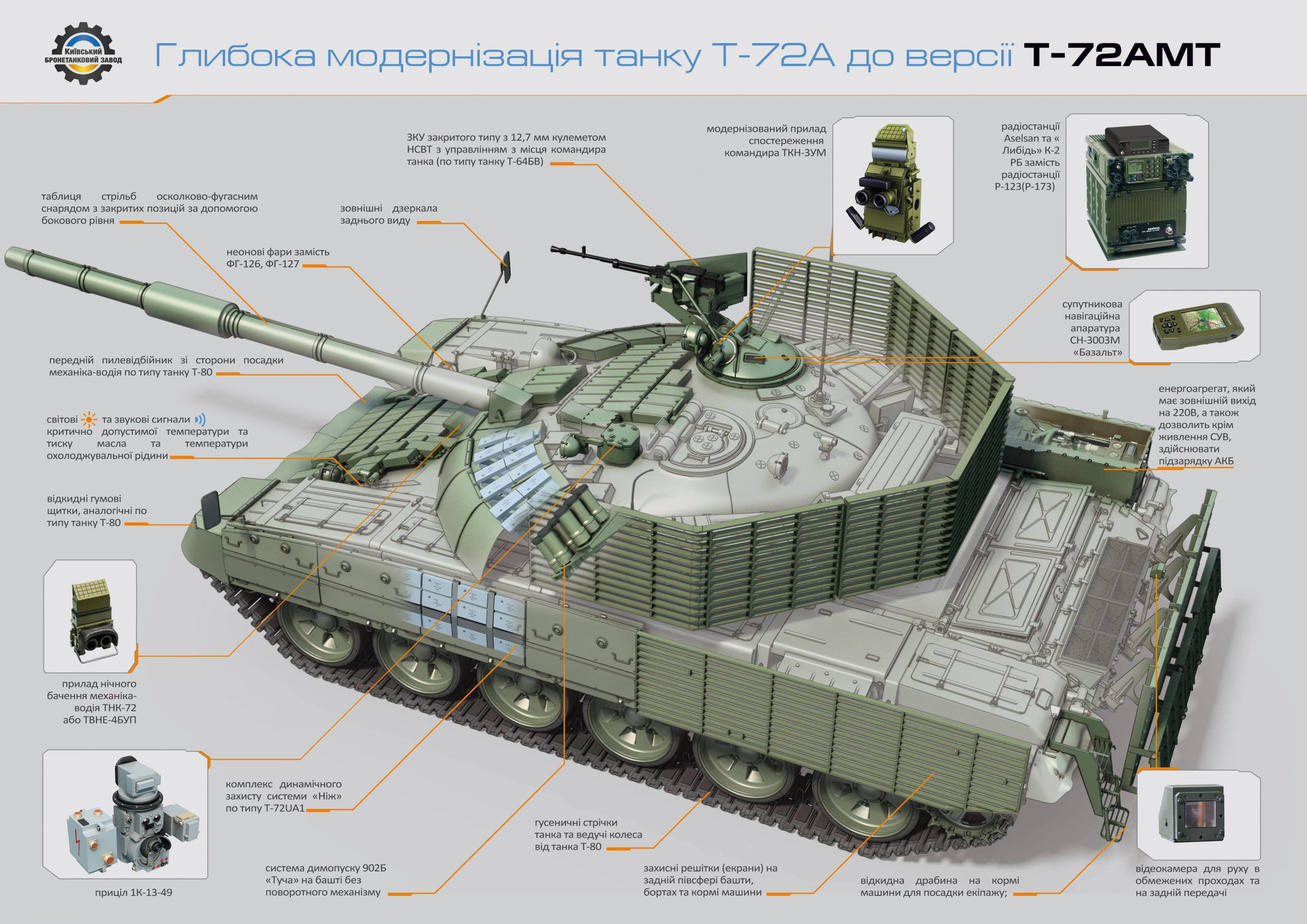 """""""Укроборонпром"""" презентував новий танк"""