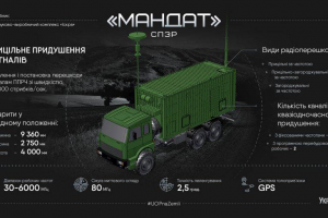 Інноваційну українську військову техніку вже почали проектувати на шасі МАЗ