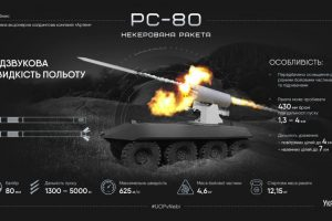 """ДАХК """"Артем"""" достроково виконала замовлення з постачання НАР РС-80 ЗСУ (відео)"""